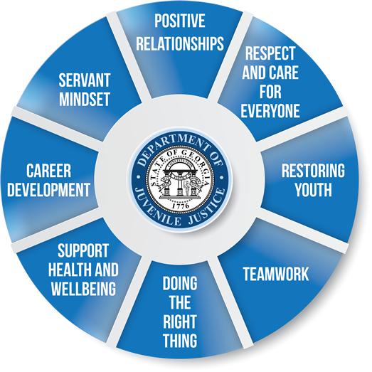 DJJ Culture Wheel