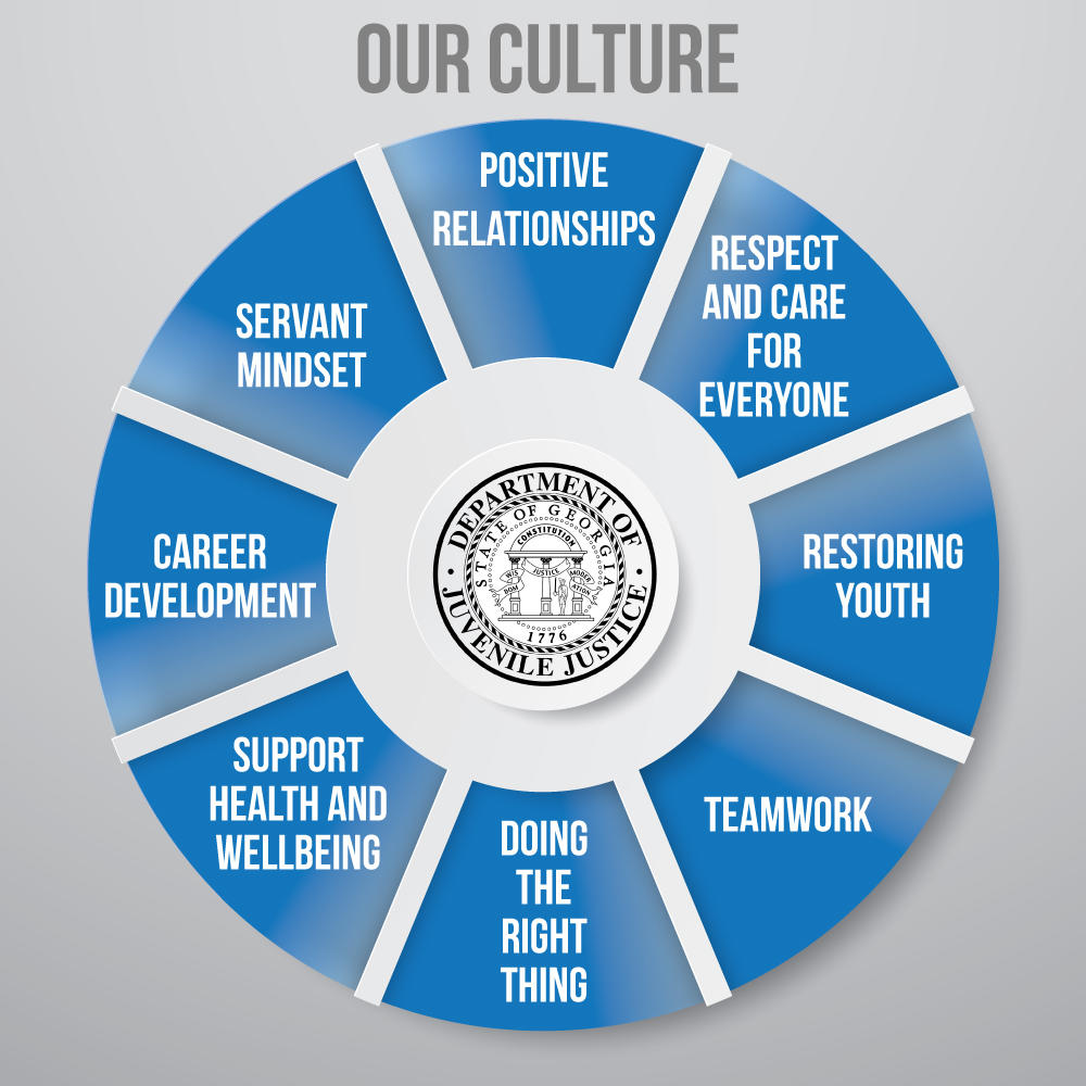 Our Culture - June 2021
